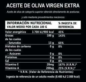 tabla nutricional generica