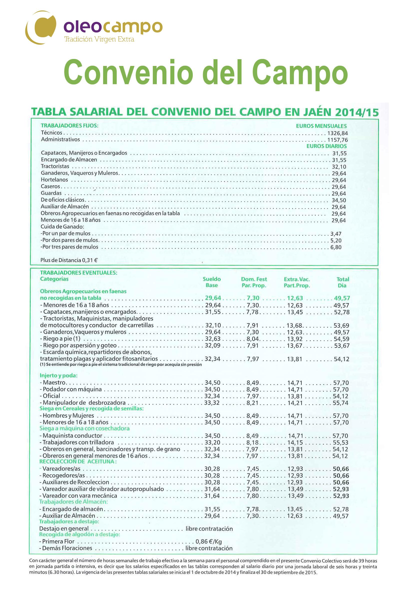 tabla salarial convenio del campo 2014-2015