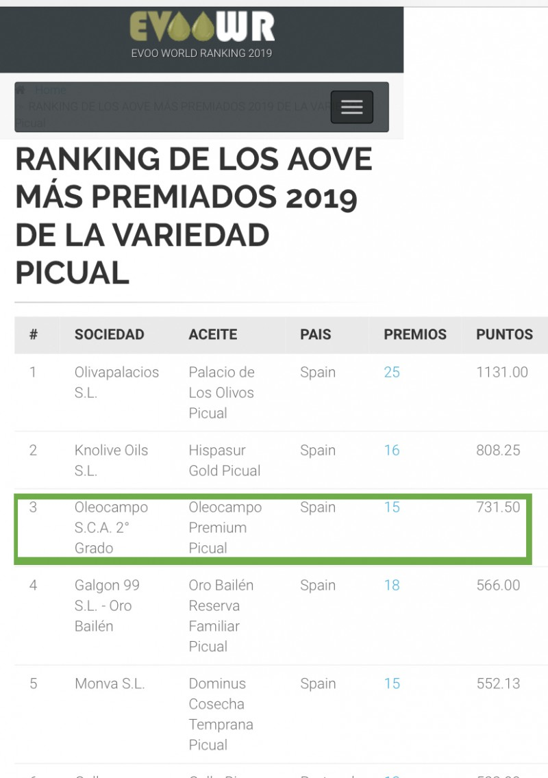 EVOO WORLD RANKING PICUAL OLEOCAMPO